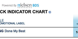 'Done My Best' continues to move up the Billboard Mainstream Rock Radio Chart
