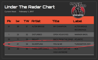 """""""You & Me"""" moves to #34 on Under The Radar Radio Chart"""