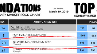 'Done My Best' moving into the the Foundations Rock Radio Top 20 Chart