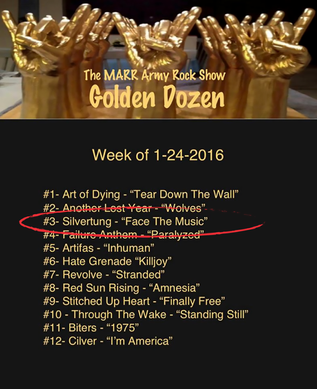 The MARR Army Rock Show Golden Dozen for the week of 1-24-16Posted by MARR Army Rock Show