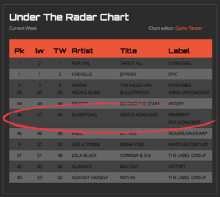 """Devil's Advocate"" breaks into the Top 50 on Under The Radar Radio Chart"