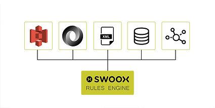 swoox-schritt1-neu.jpg