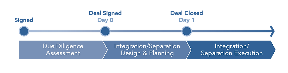 EQ_Integration Methodology-01.png
