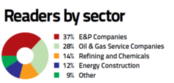 Image: InnovOil Readers by Sector