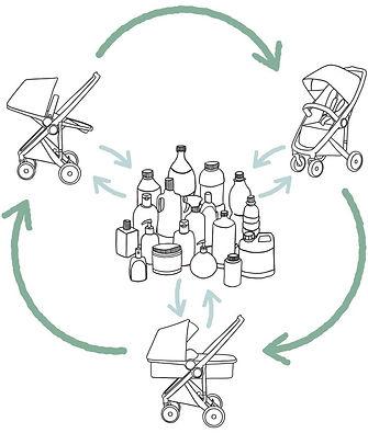 recycle_1.jpg
