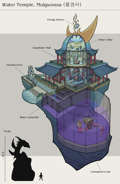 Temple_mockup.png