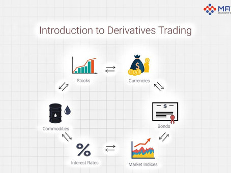 Introduction to Derivatives Trading