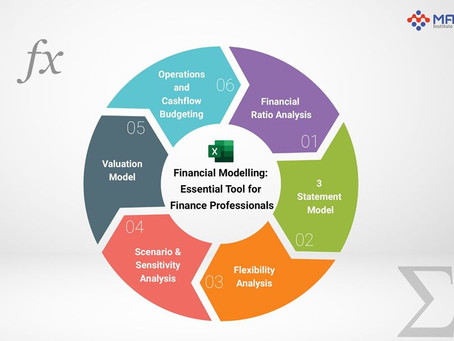 Financial Modelling: Essential Tool for Finance Professionals