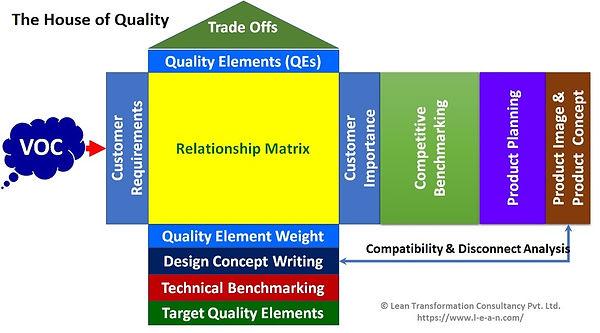 House of Quality.jpg