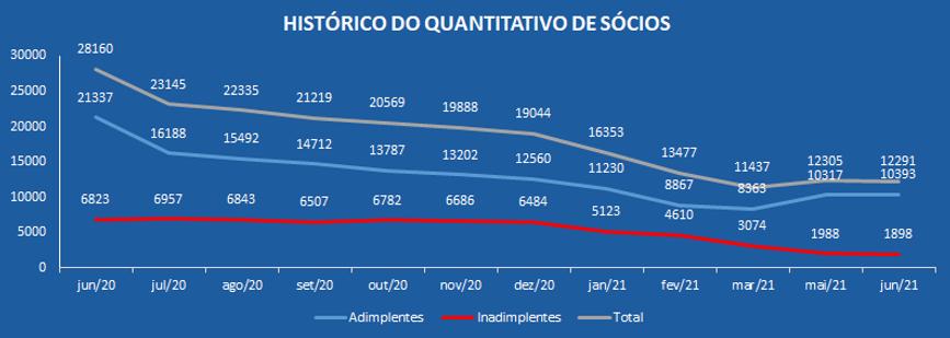 gráfico 4.png