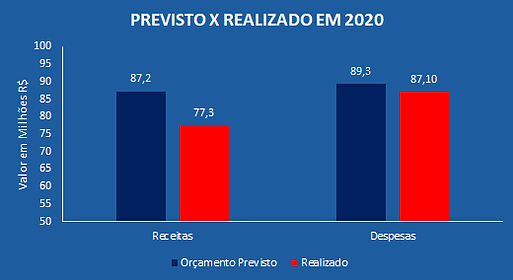 gráfico inicial.png