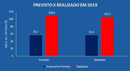 gráfico_inicial.png