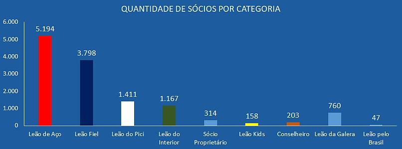 gráfico 1.png