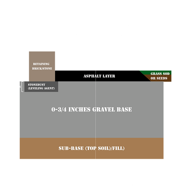 Asphalt-layers-guide.png