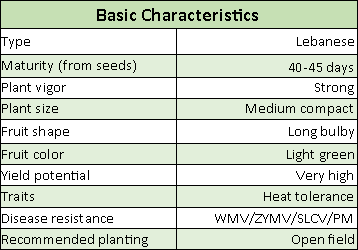 AQ7100 Table.png