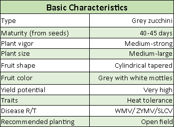 AQ7090 Table.png