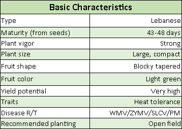 AQ7076 Table.png