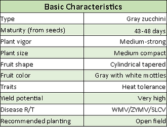 AQ7088 Table.png