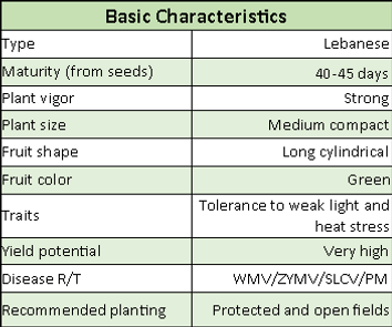 AQ9047 Table.png