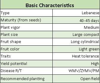 AQ7086 Table.png