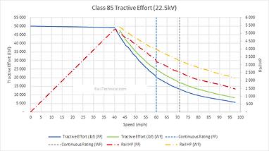 Class 85 Rail HP Final.png