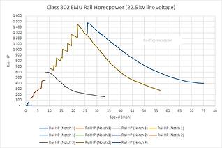 Class 302 rail hp final.png