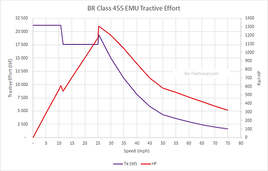 BR Class 455 emu.png