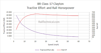 BR Clayton Cl17.png