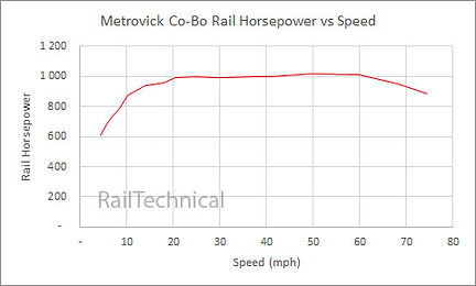 Metrovick RailHP.jpg