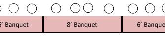 How Many Tables do I Need?