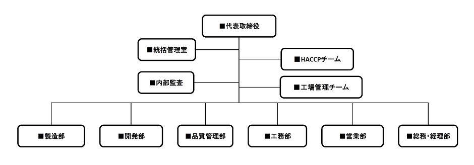 組織図202010_4.jpg