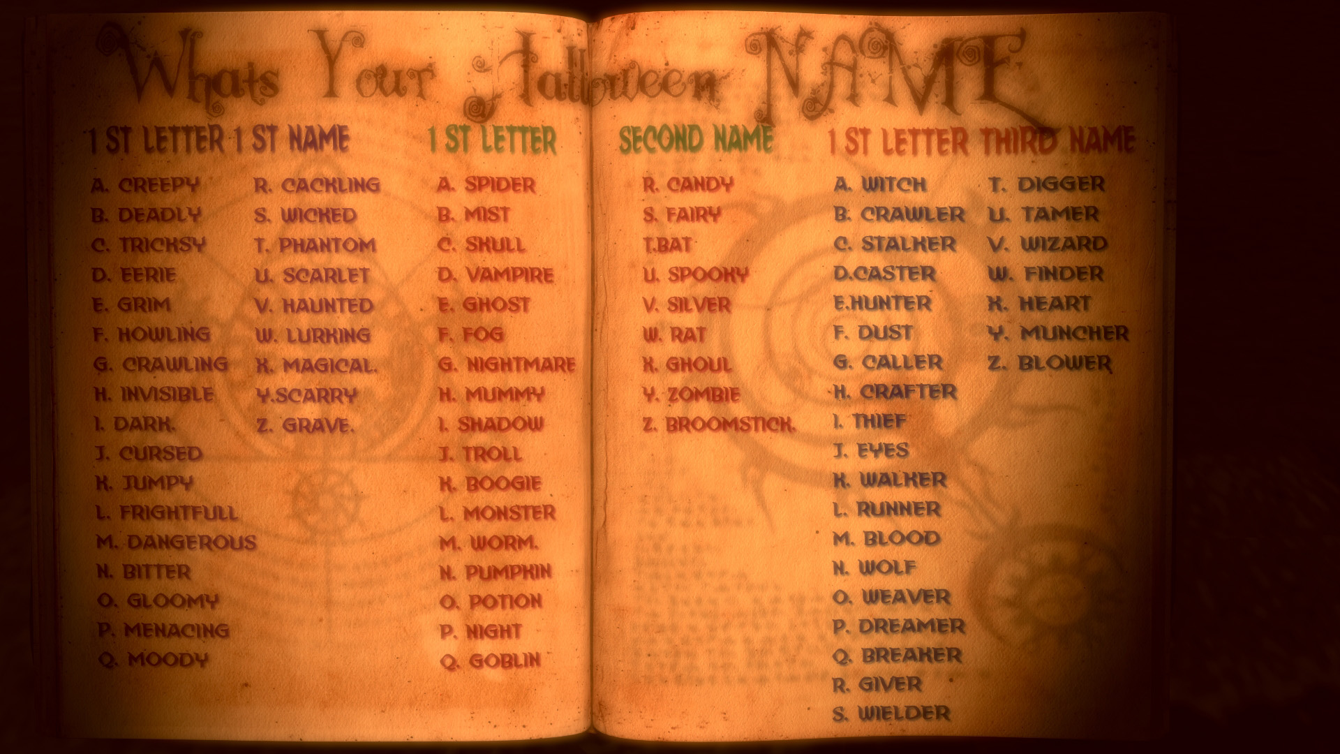 Gangoul & Tricksy: What's Your Halloween name?