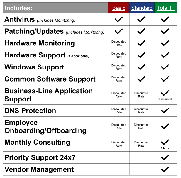 Support-Package-Comparison-.png