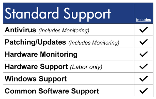 Standard-Chart.png