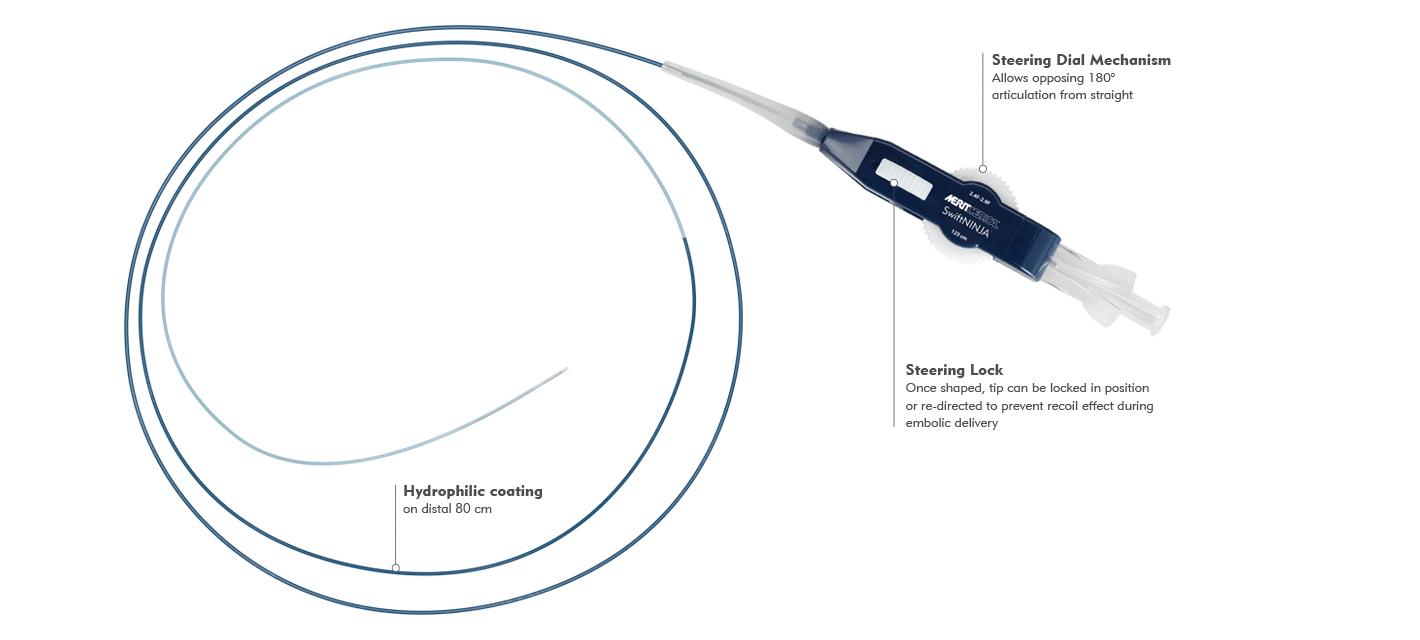 swiftninja-steerable-microcatheter-full-