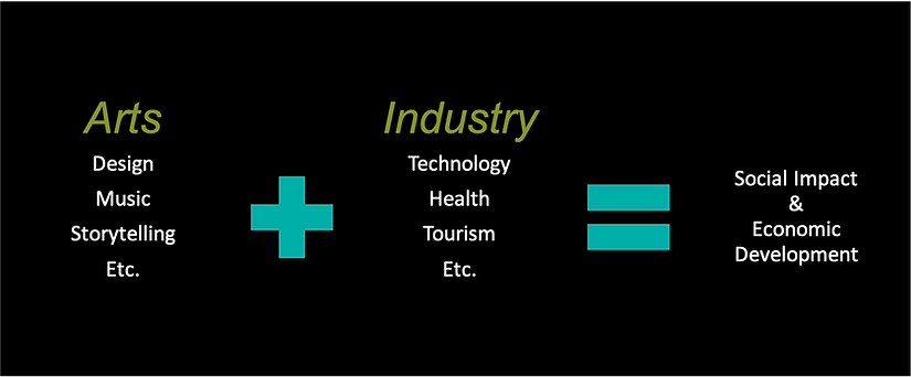 Arts and Industry Infographic.png