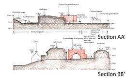 LHLA Cross Section for Sevenoaks Townscape & Visual Impact Assessment
