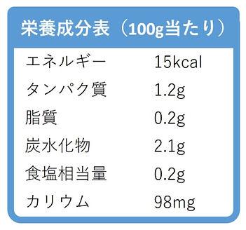 栄養成分(100gあたり).jpg