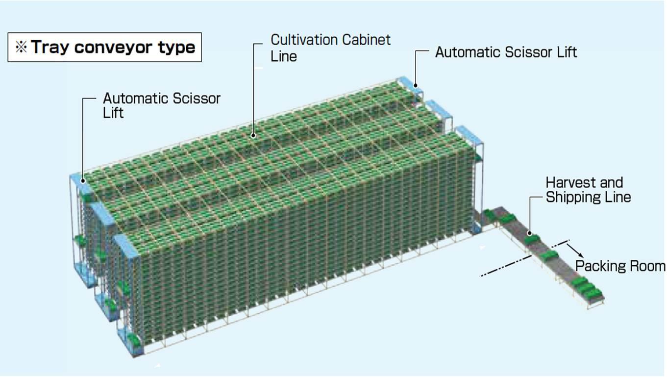 TPFA-2500H_Tray conveyor type.jpg