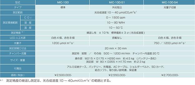 MIC-100_仕様.jpg