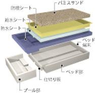 野菜うきうき_構造1.jpg