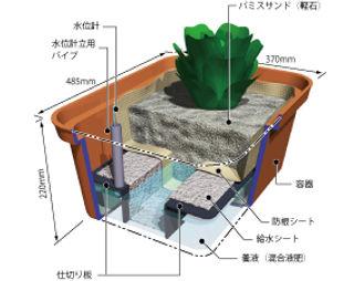 野菜うきうきミニ_構造11.jpg