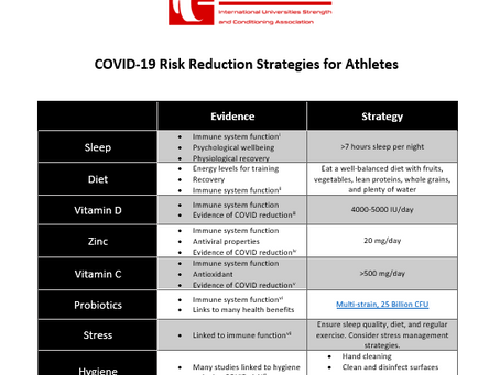 COVID-19 Risk Reduction Strategies for Athletes