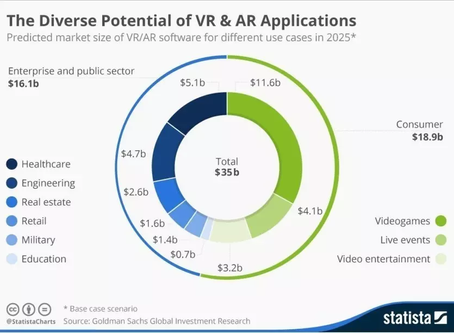 Here's how VR could transform medical research after COVID-19