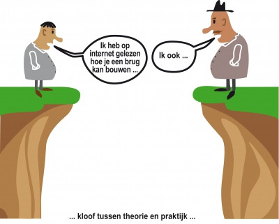 Brabantse brug van Theorie naar Praktijk