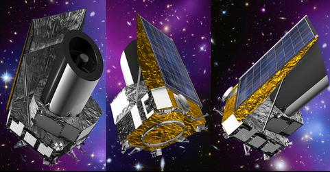Euclid Space Satellite