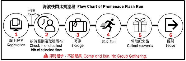 FlashRun-flowchart.jpg