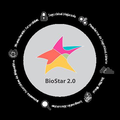 BioStar 2 AC ENTERPRISE Licencia Web Based, Control de Acceso para 1000 Puertas