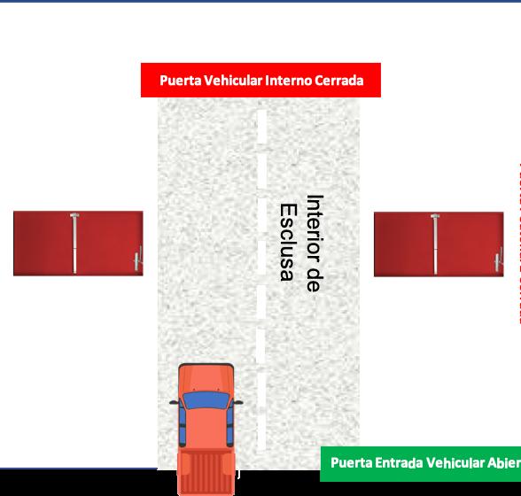 Esclusa Micromotores BioEntrada_edited.p