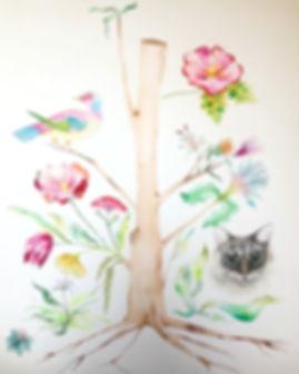 thumbnail_Cat hunting a bird.jpg